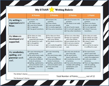 4th Grade STAAR Writing Rubric