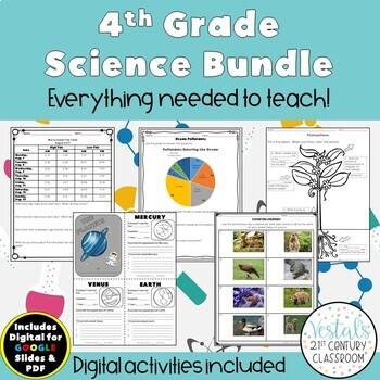 4th Grade Science Bundle- ENTIRE YEAR!
