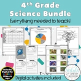 4th Grade Science Bundle- ENTIRE YEAR!