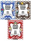 4th Grade Science Concept Poster Bundle 4.P.1 4.P.2 4.P.3 4.E.1 4.E.2 4.L.1 4.L2