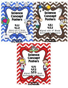 4th Grade Science Concept Poster Bundle 4.P.1 4.P.2 4.P.3