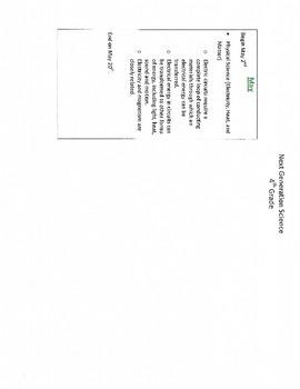 4th Grade Science Curriculum