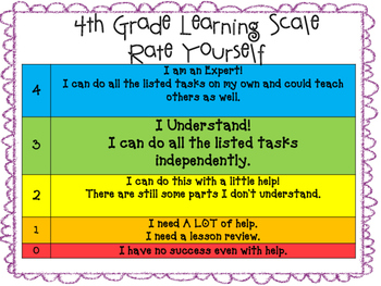4th Grade Science Fusion Scales