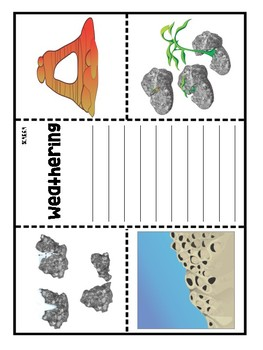 4th Grade Science Interactive Notebook: Rocks & Minerals
