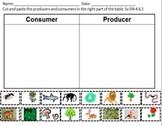 4th Grade Science Kentucky 4.6.11 sorting consumer, produc