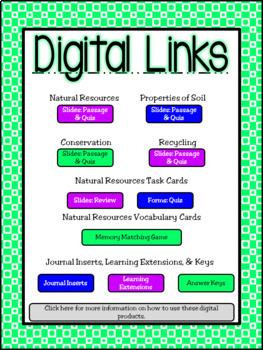 4th Grade Science: Natural Resources (TEKS - Based Unit 5)