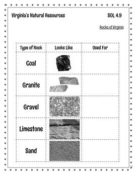 4th Grade Science Printable Interactive Year Long Notebook VA SOLs