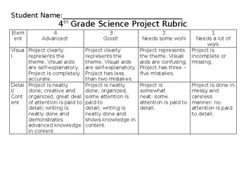 4th grade science rubric by daniel corrado teachers pay teachers. Black Bedroom Furniture Sets. Home Design Ideas