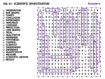 4th Grade Science SOL Word Searches