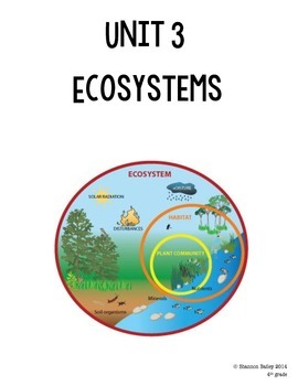 4th Grade Science Study Guide Ecosystems