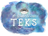 """4th Grade Science TEKS """"I Can"""" Statement Posters STREAMLINED {Watercolor SPACE}"""
