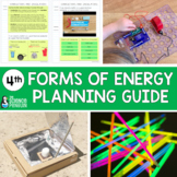 4th Grade Science TEKS Planning Guide: Energy