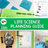 4th Grade Science TEKS Planning Guide: Life Science