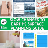 4th Grade Science TEKS Planning Guide: Slow Changes to Earth's Surface