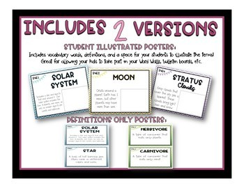4th Grade Science Vocabulary Student-Illustrated Posters