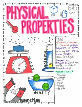 4th Grade Science TEKS