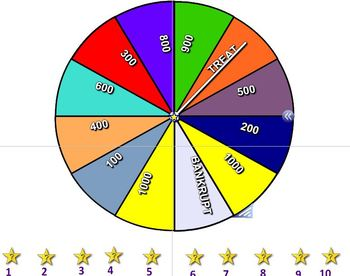 4th Grade Science Wheel of Fortune Test Prep Game in SMART Notebook-Georgia