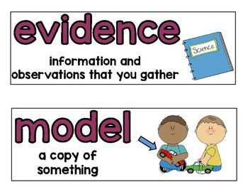 4th Grade Science Word Wall Cards
