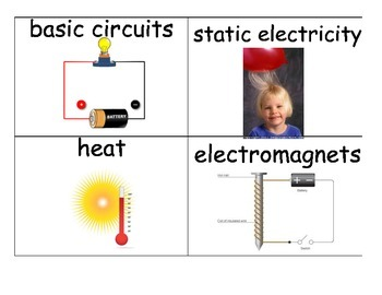 4th Grade Science Word Wall Cards with Pictures!