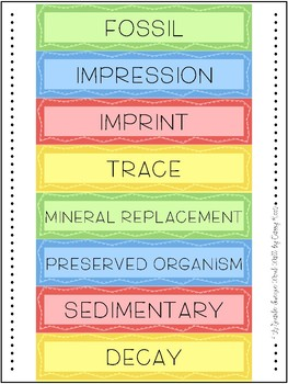 4th Grade Science Word Wall and Banner Growing Bundle Sports Theme
