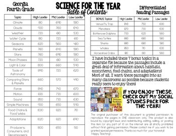 Science Passages Bundle of Differentiated Texts for 4th grade