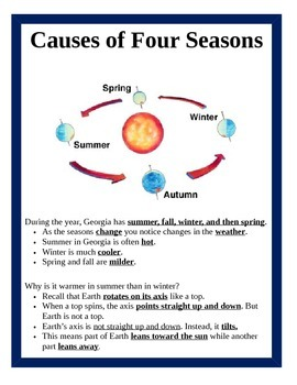 4th Grade Science lessons for ENTIRE YEAR PART 1
