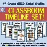 4th Grade Social Studies Classroom TIMELINE (Ohio standards)