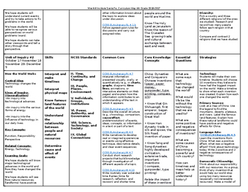4th Grade Social Studies Curriculum Map (a few short lesson plans)