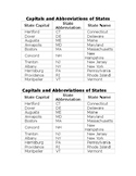 4th Grade Social Studies Northeast States and Capitals Chart