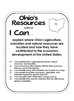 4th Grade Social Studies:  Ohio's Resources, Agriculture, and Industries