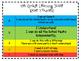 4th Grade Social Studies Scales