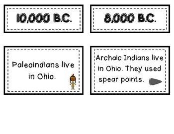 4th Grade Social Studies Timeline