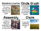 4th Grade Social Studies Vocabulary Cards: Early New York City