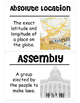 4th Grade Social Studies Vocabulary Cards: Early New York