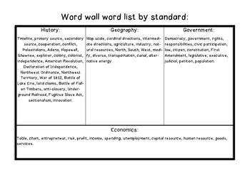 4th Grade Social Studies Word Wall