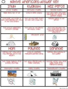 BUNDLE of Social Studies - Interactive Notebook Vocabulary Sorts