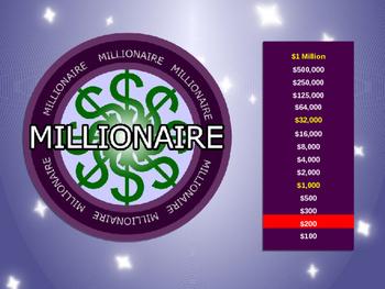 Solar System MILLIONAIRE Game!