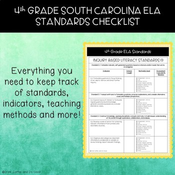 4th Grade South Carolina ELA Standards Checklist