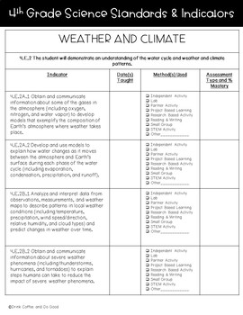 4th Grade South Carolina Science Standards Checklist