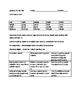 4th Grade Spelling Menu - 30 Weeks - Spelling Patterns