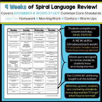 4th Grade Language Spiral Review | 4th Grade Grammar Practice | 2nd Quarter