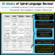 4th Grade Language Spiral Review | Homework, Morning Work, Grammar Review