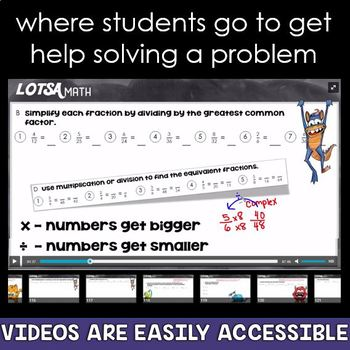 Math 4th grade FLIPPED / BLENDED classroom 45 spiraled math sheets & VIDEOS