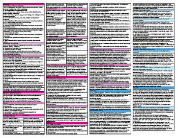 Florida Standards Reference Card - 4th Grade