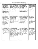 4th Grade Standard Specific Spirals with Quiz