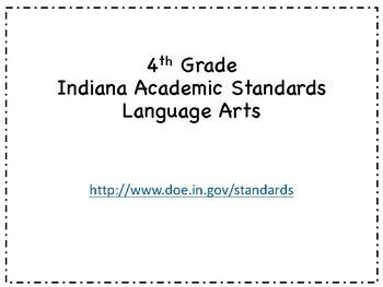 4th Grade Standards Bundle (Indiana)