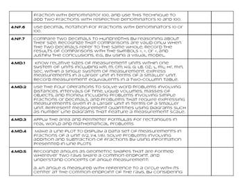 4th Grade Standards Check List- North Carolina