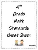 4th Grade State Math Standards Cheat Sheet (GSE)