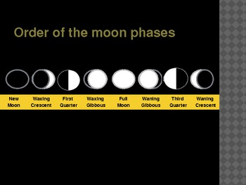 4th Grade TCAP Practice Moon Phases
