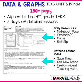 4th Grade TEKS Data & Graphing Bundle by Marvel Math
